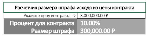 Изменен порядок указания размеров штрафов