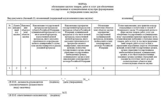 Формы обоснования закупок при формировании плана и ПГ