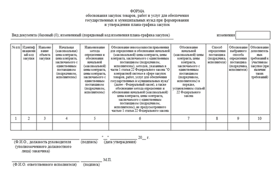 Формы обоснования закупок при формировании плана и плана-графика