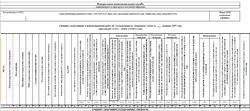 275-ФЗ о гособоронзаказе: основные положения, контроль и изменения