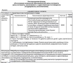 Применение ст ФЗ Закупки у единственного поставщика на  Рекомендуемая форма обоснования НМЦК цены контракта заключаемого с единственным поставщиком