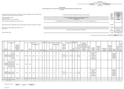 Форма плана-графика закупок по 44-ФЗ