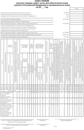 обоснование цены контракта по 44 фз образец