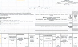 Пример плана закупок с изменениями для обеспечения федеральных нужд на 2017 финансовый год и на плановый период 2018 и 2019 годов