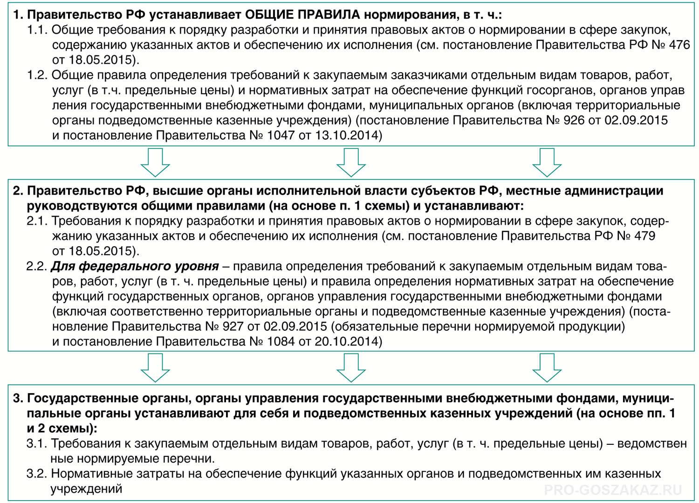 Настройка регистратора видеонаблюдения для просмотра через интернет rvi