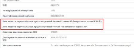реестр банковских гарантий по 44 фз