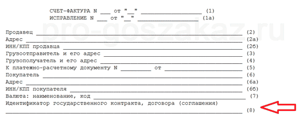 идентификатор государственного контракта договора соглашения